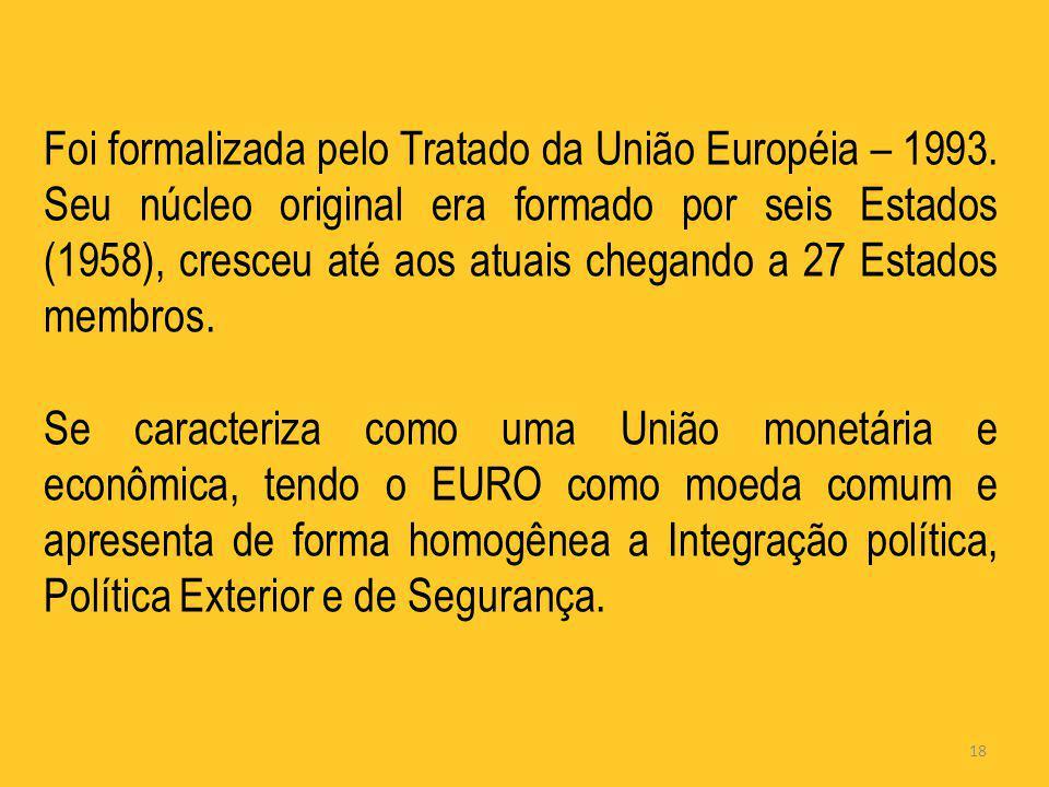 Foi formalizada pelo Tratado da União Européia – 1993
