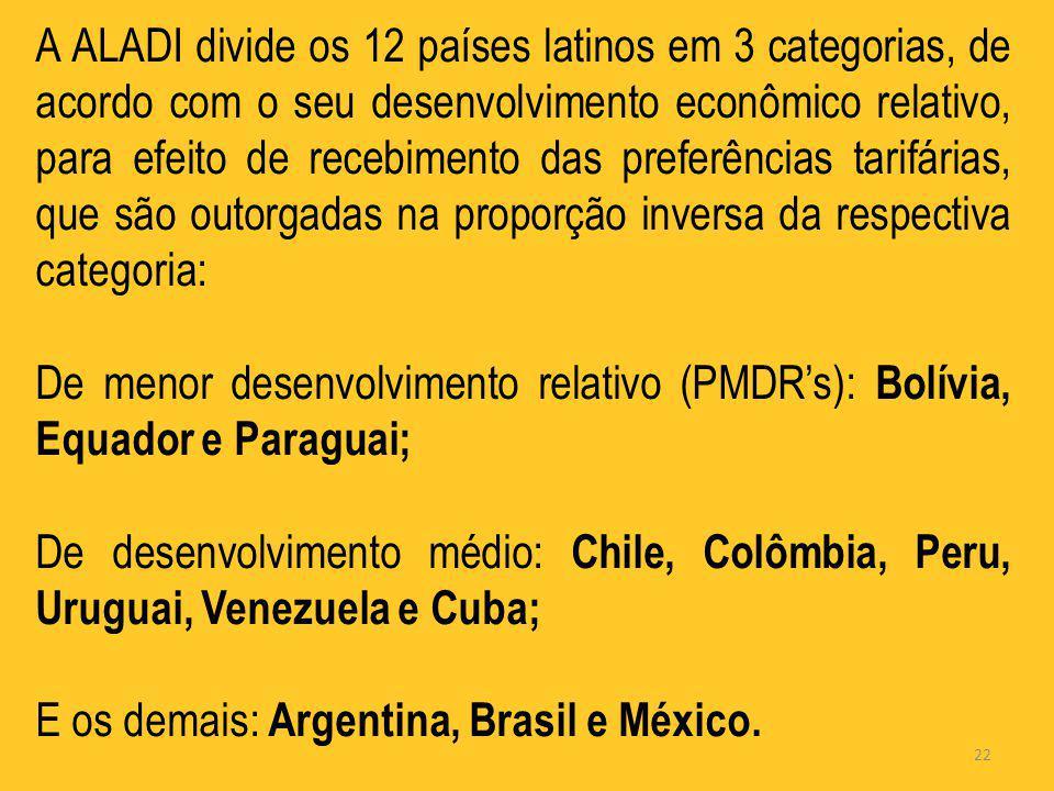 A ALADI divide os 12 países latinos em 3 categorias, de acordo com o seu desenvolvimento econômico relativo, para efeito de recebimento das preferências tarifárias, que são outorgadas na proporção inversa da respectiva categoria: