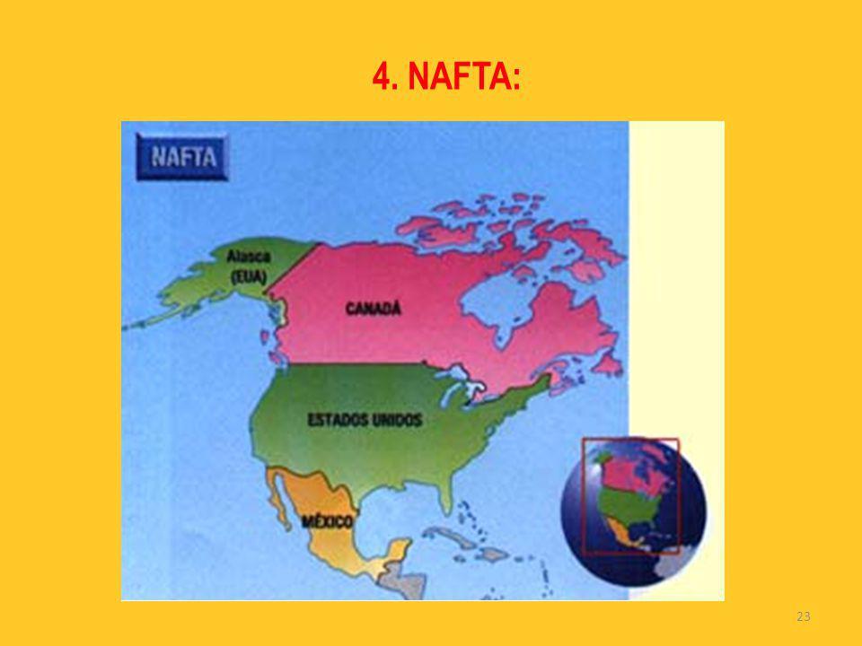 4. NAFTA: