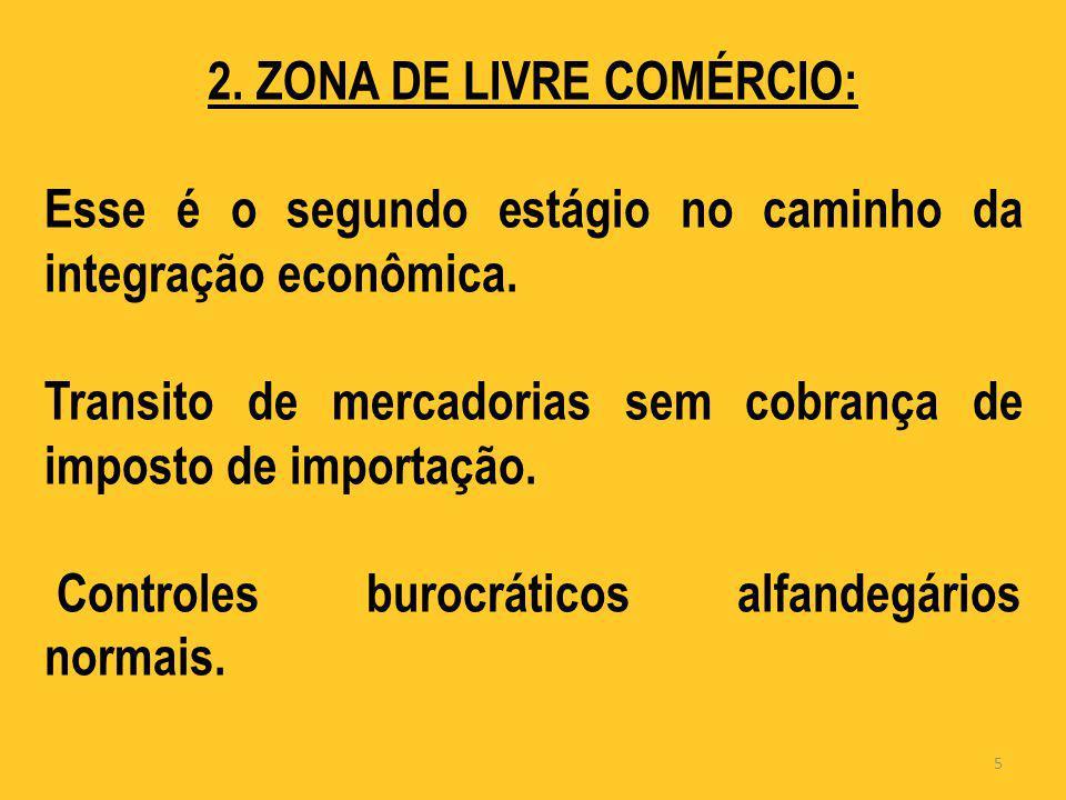 2. ZONA DE LIVRE COMÉRCIO:
