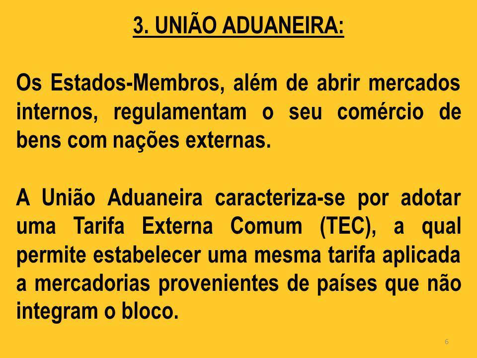 3. UNIÃO ADUANEIRA: Os Estados-Membros, além de abrir mercados internos, regulamentam o seu comércio de bens com nações externas.