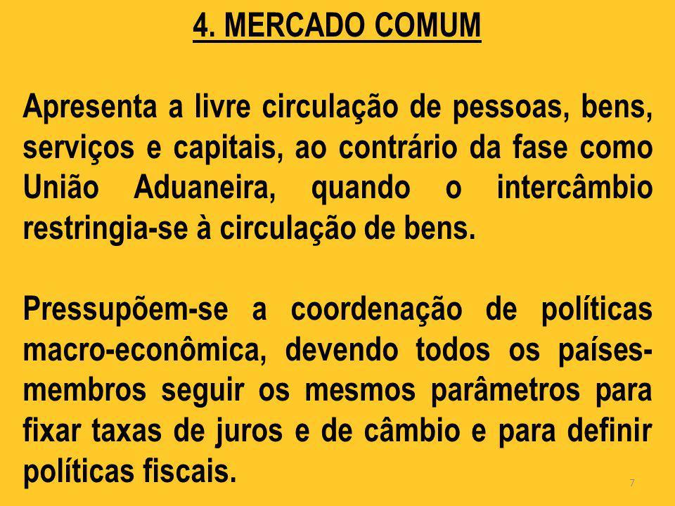 4. MERCADO COMUM