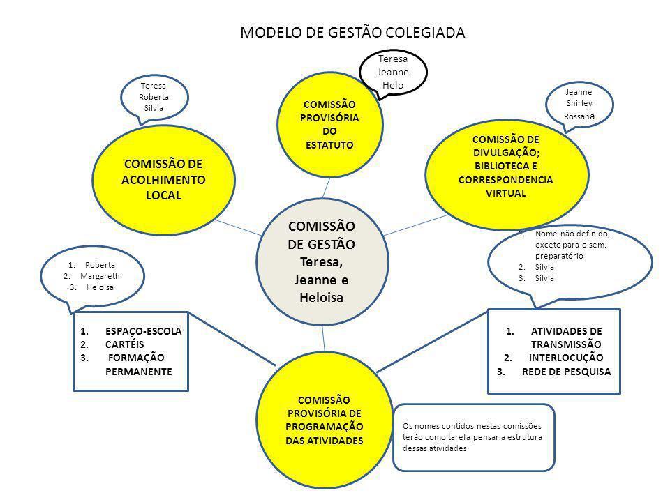 MODELO DE GESTÃO COLEGIADA
