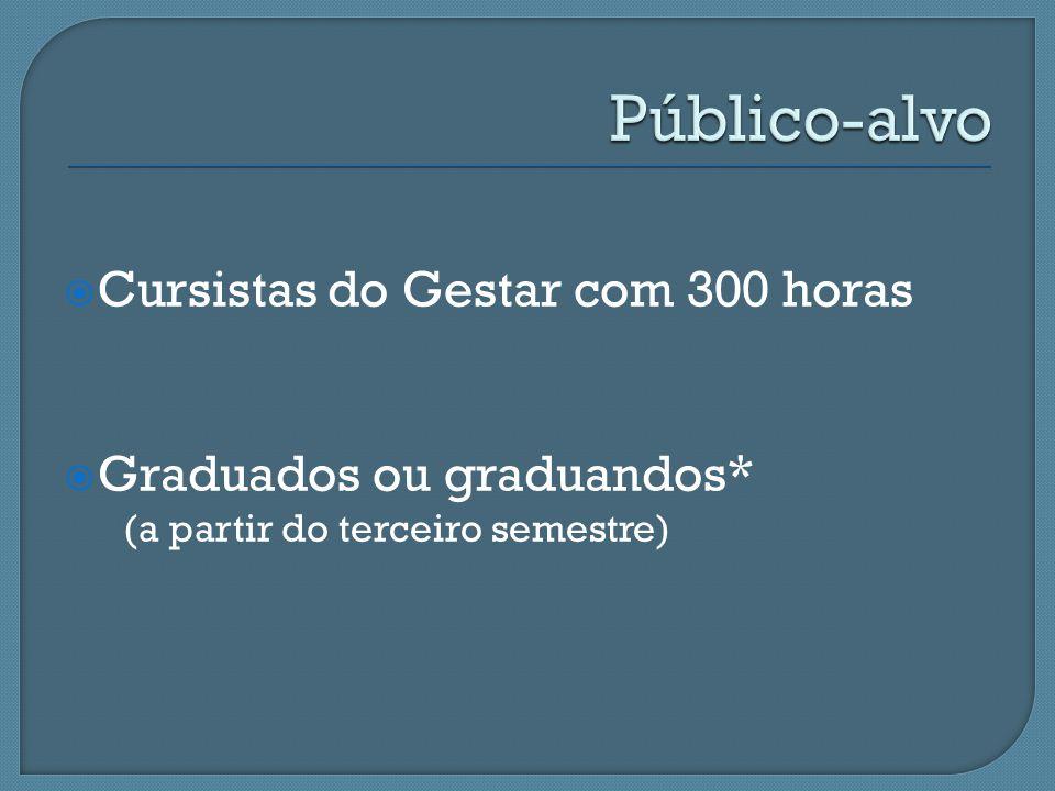 Público-alvo Cursistas do Gestar com 300 horas