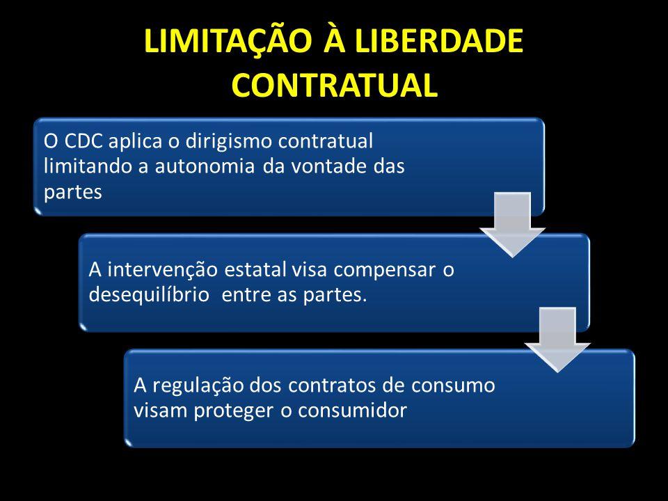 LIMITAÇÃO À LIBERDADE CONTRATUAL