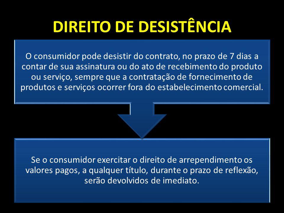 DIREITO DE DESISTÊNCIA