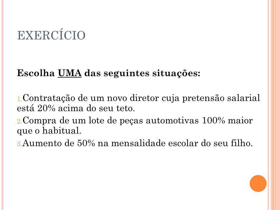 EXERCÍCIO Escolha UMA das seguintes situações: