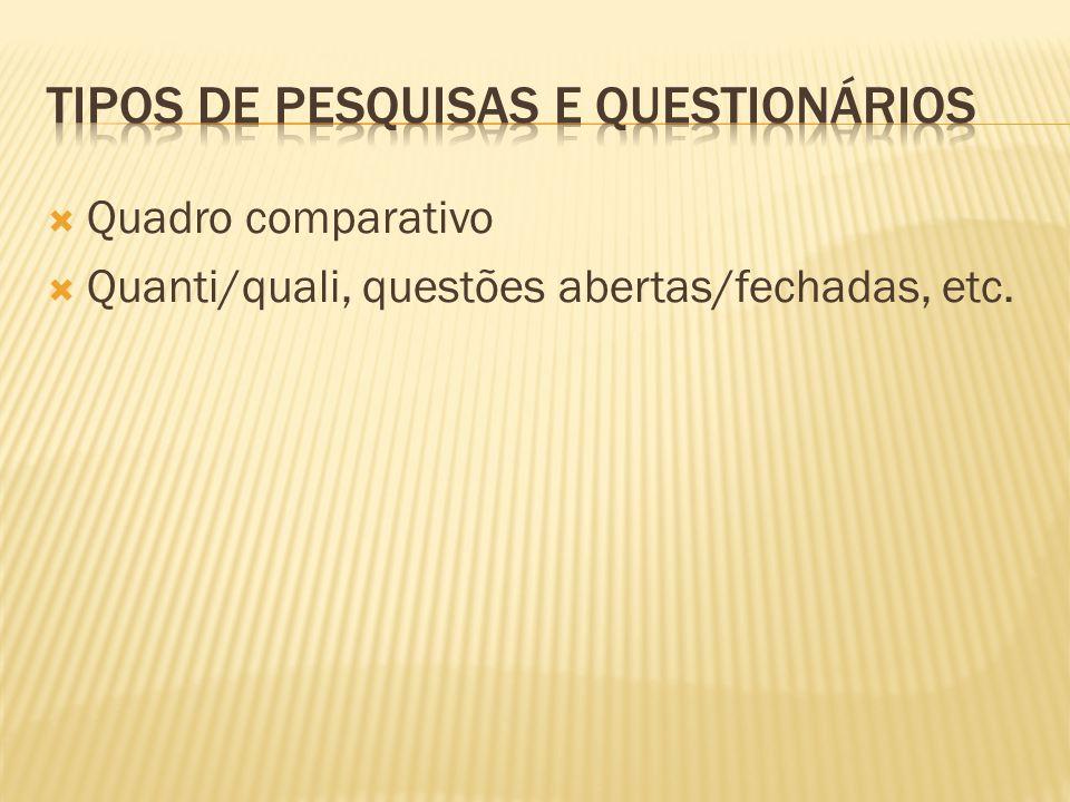 Tipos de pesquisas e Questionários