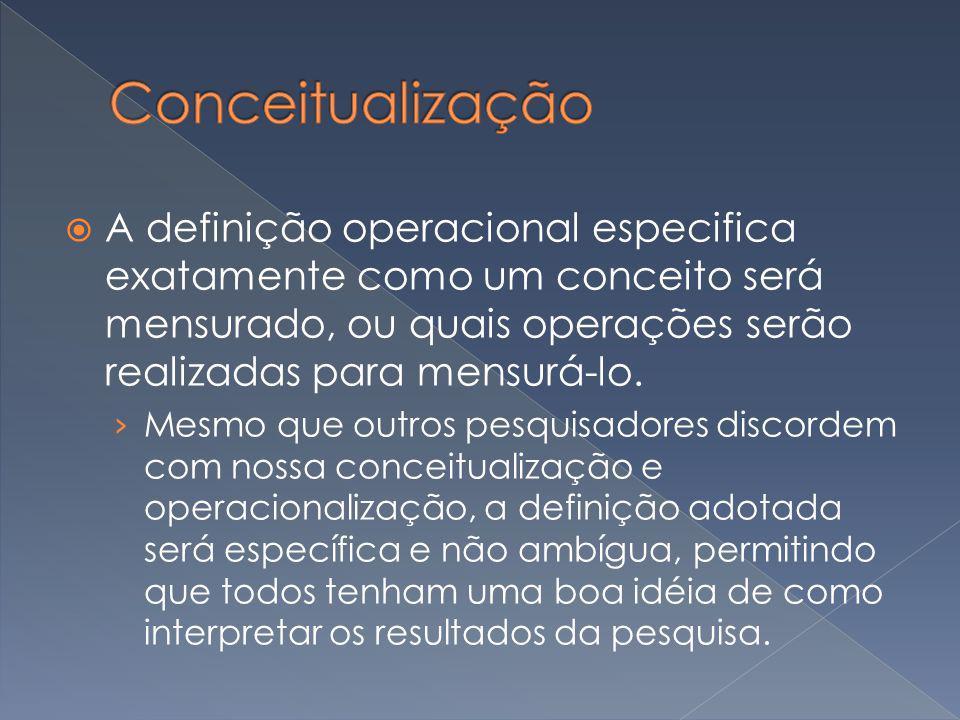 Conceitualização A definição operacional especifica exatamente como um conceito será mensurado, ou quais operações serão realizadas para mensurá-lo.
