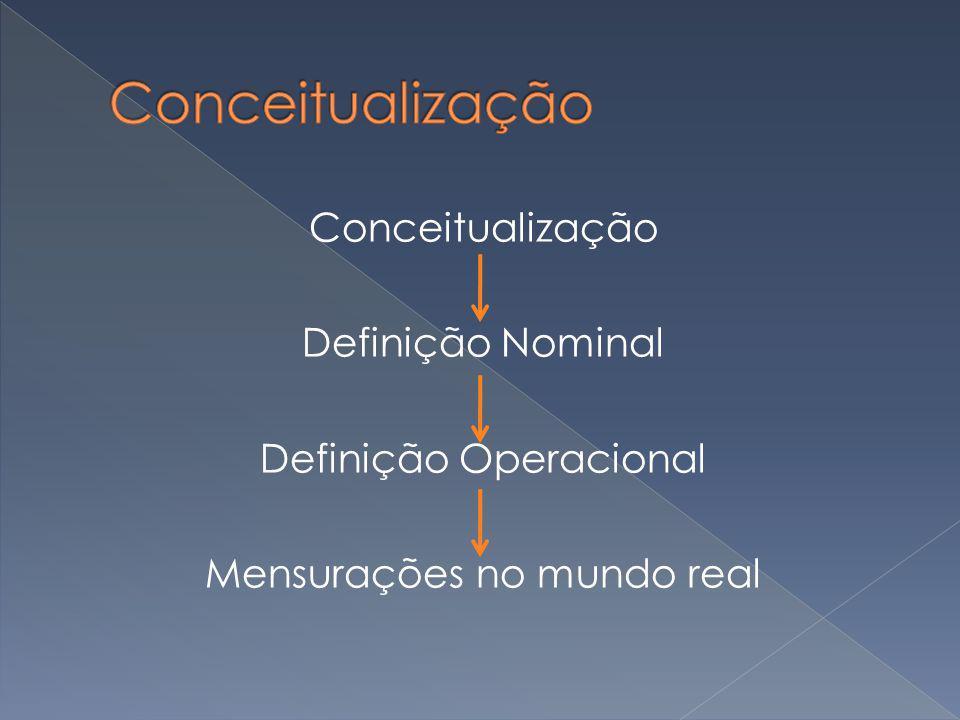 Conceitualização Conceitualização Definição Nominal