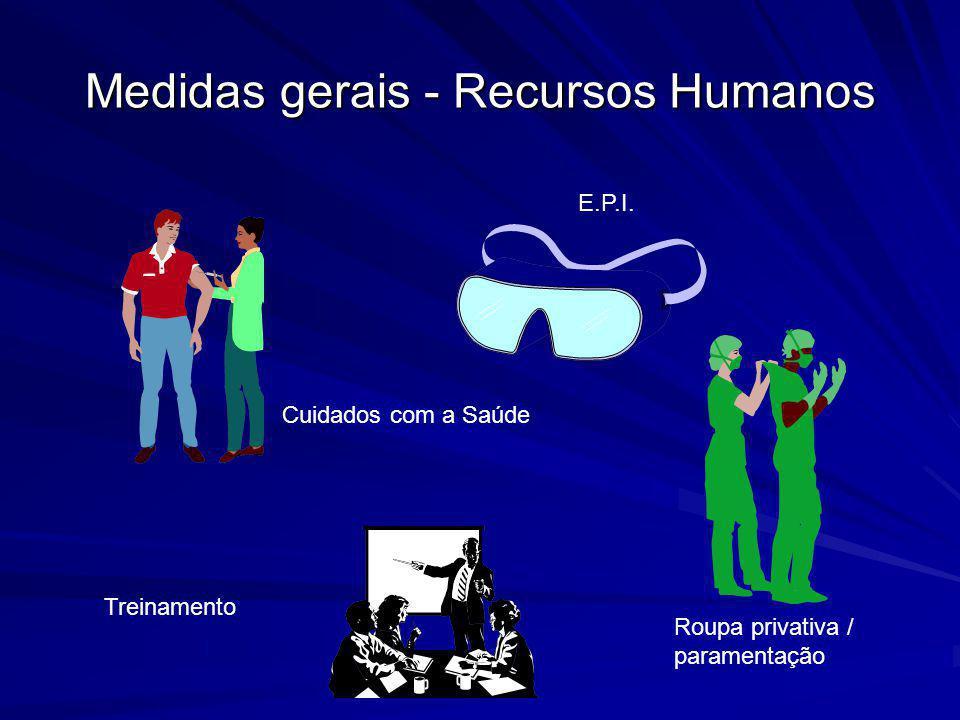 Medidas gerais - Recursos Humanos