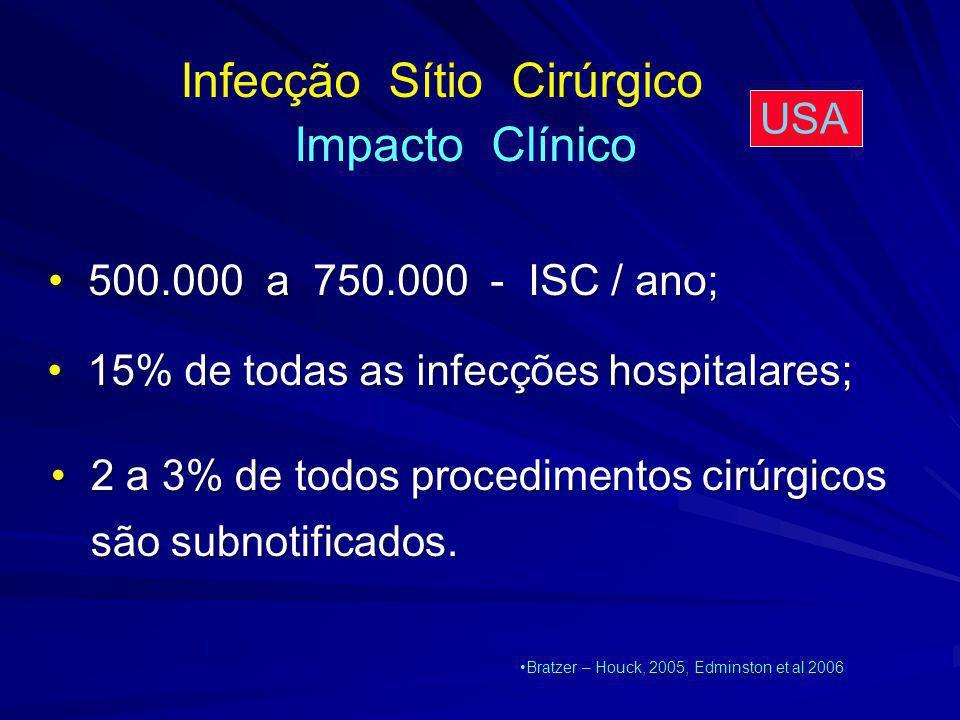 Infecção Sítio Cirúrgico Impacto Clínico