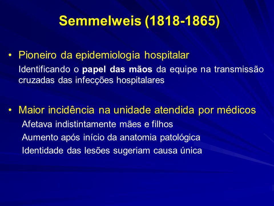 Semmelweis (1818-1865) Pioneiro da epidemiologia hospitalar
