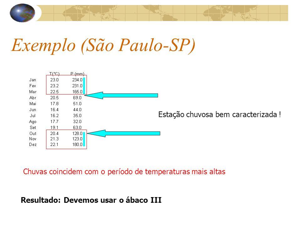 Exemplo (São Paulo-SP)