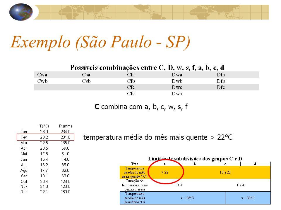 Exemplo (São Paulo - SP)