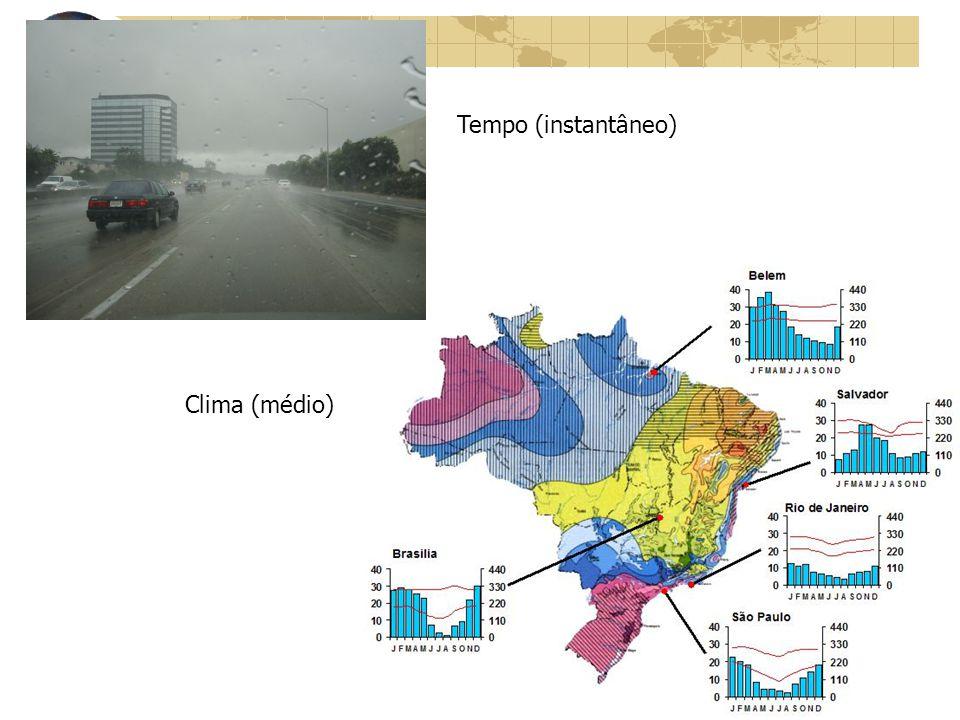 Tempo (instantâneo) Clima (médio)