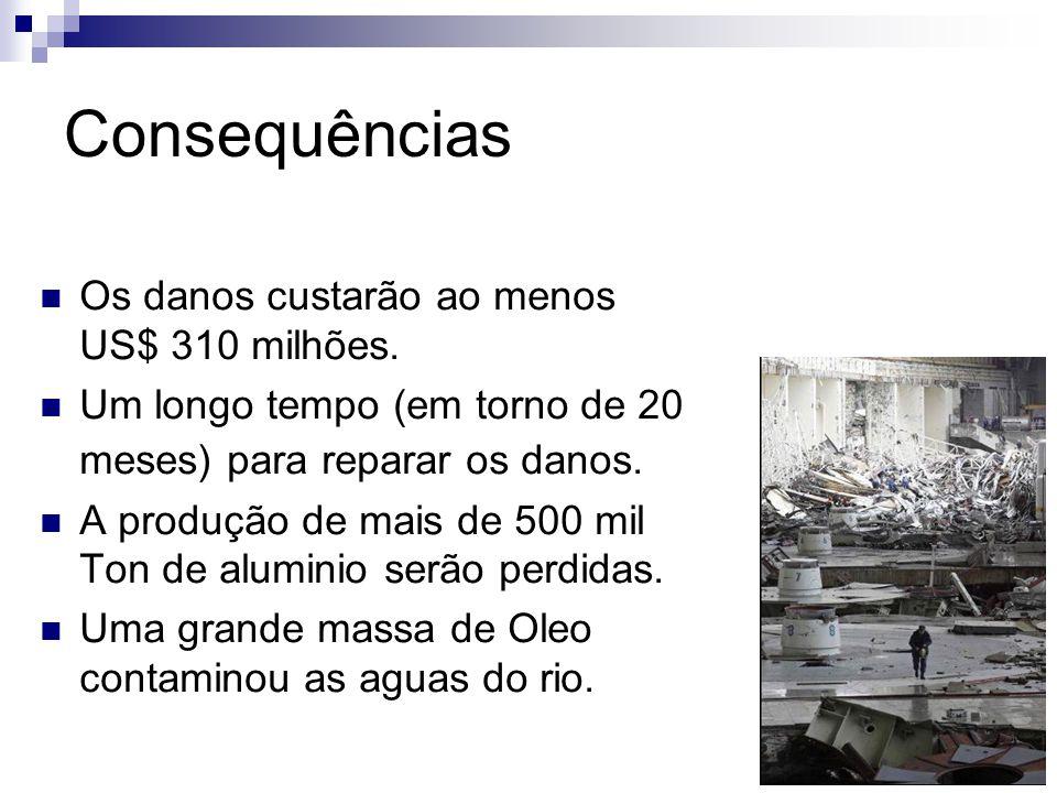 Consequências Os danos custarão ao menos US$ 310 milhões.