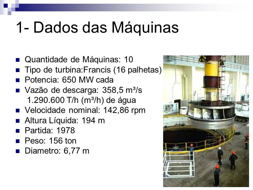 1- Dados das Máquinas Quantidade de Máquinas: 10