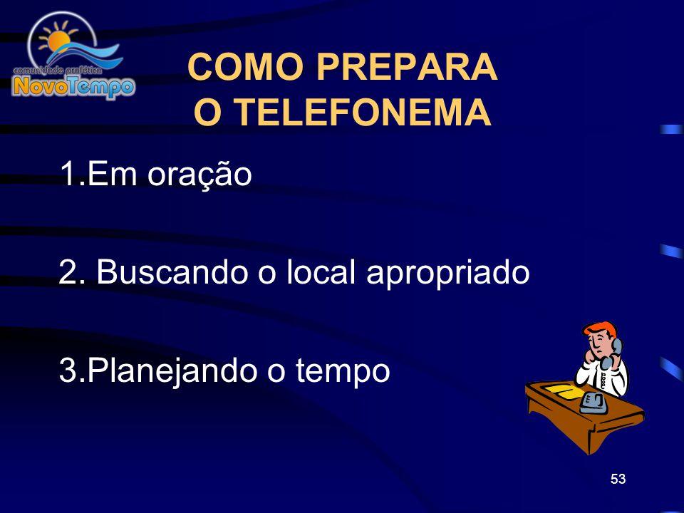 COMO PREPARA O TELEFONEMA