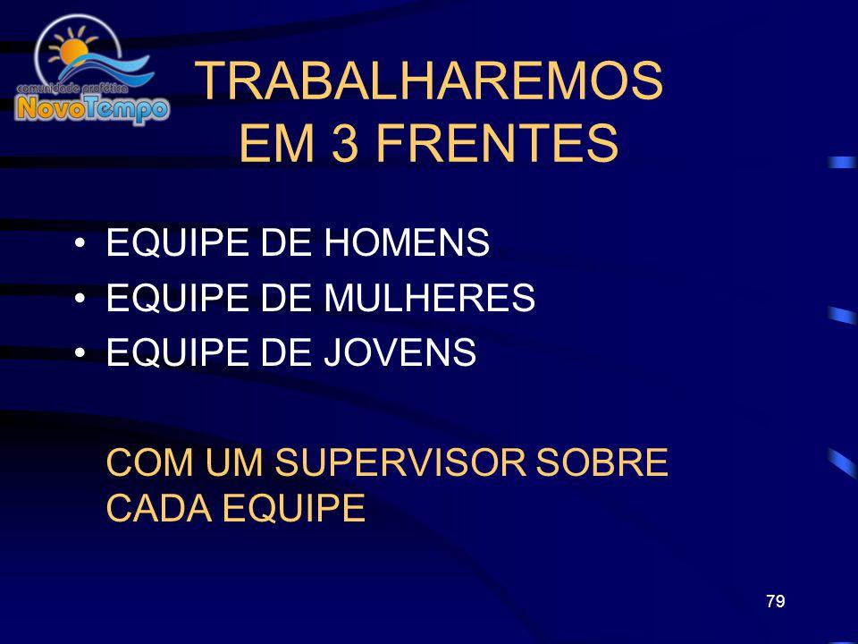 TRABALHAREMOS EM 3 FRENTES
