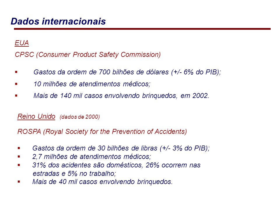 Dados internacionais EUA CPSC (Consumer Product Safety Commission)