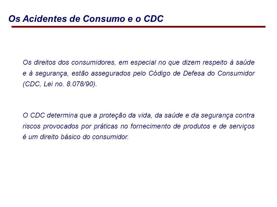Os Acidentes de Consumo e o CDC