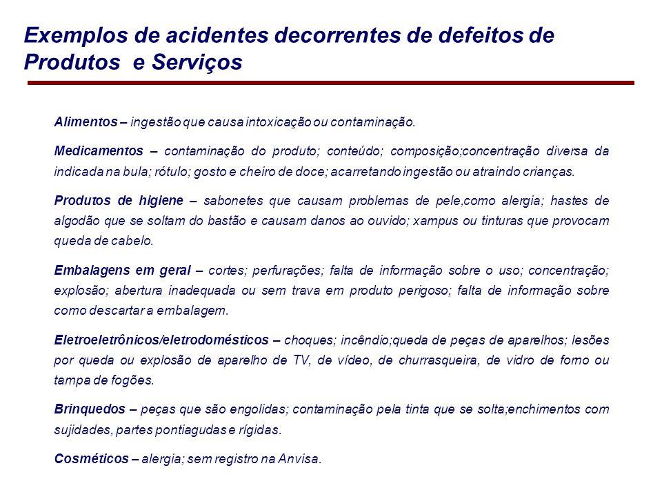 Exemplos de acidentes decorrentes de defeitos de Produtos e Serviços