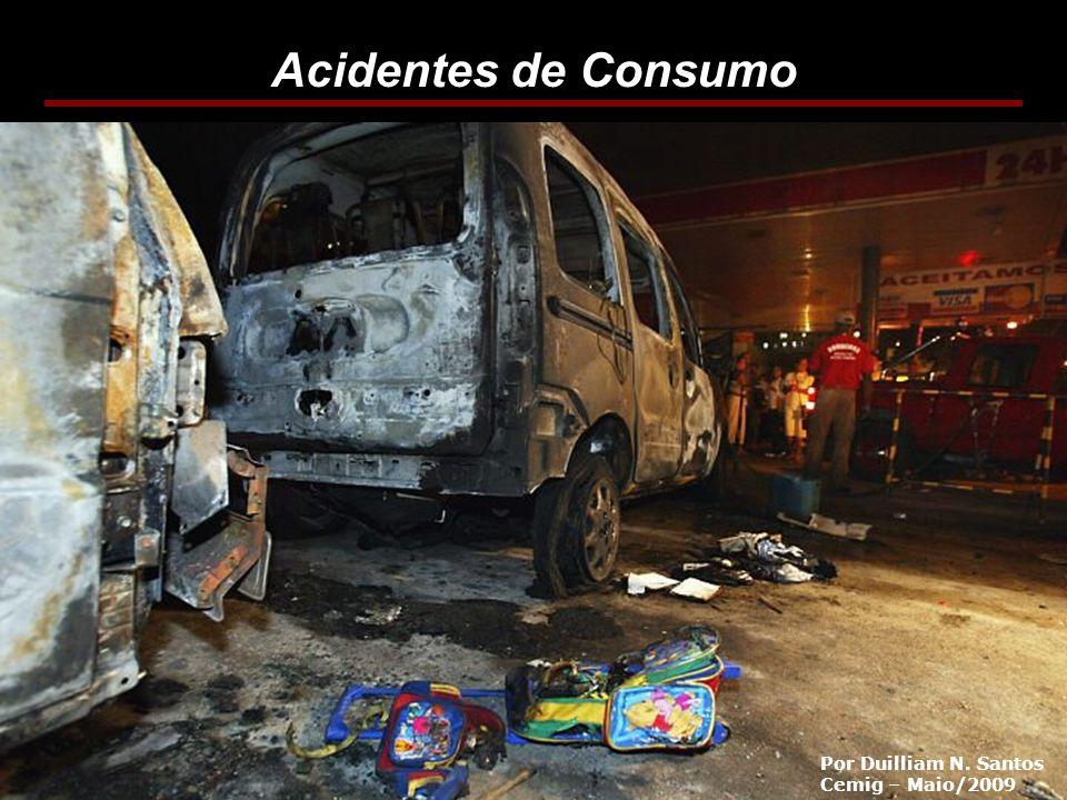 Acidentes de Consumo Por Duilliam N. Santos Cemig – Maio/2009