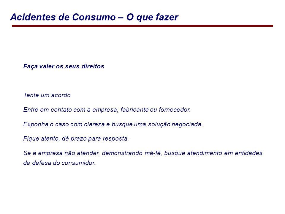 Acidentes de Consumo – O que fazer