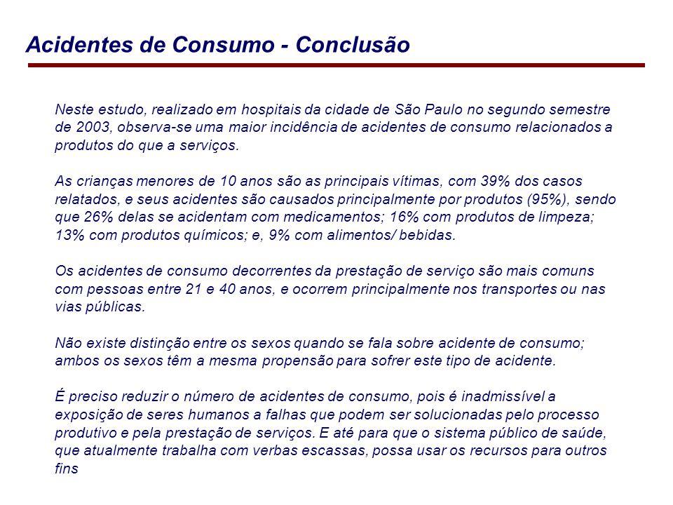 Acidentes de Consumo - Conclusão