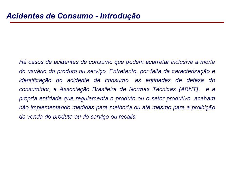 Acidentes de Consumo - Introdução