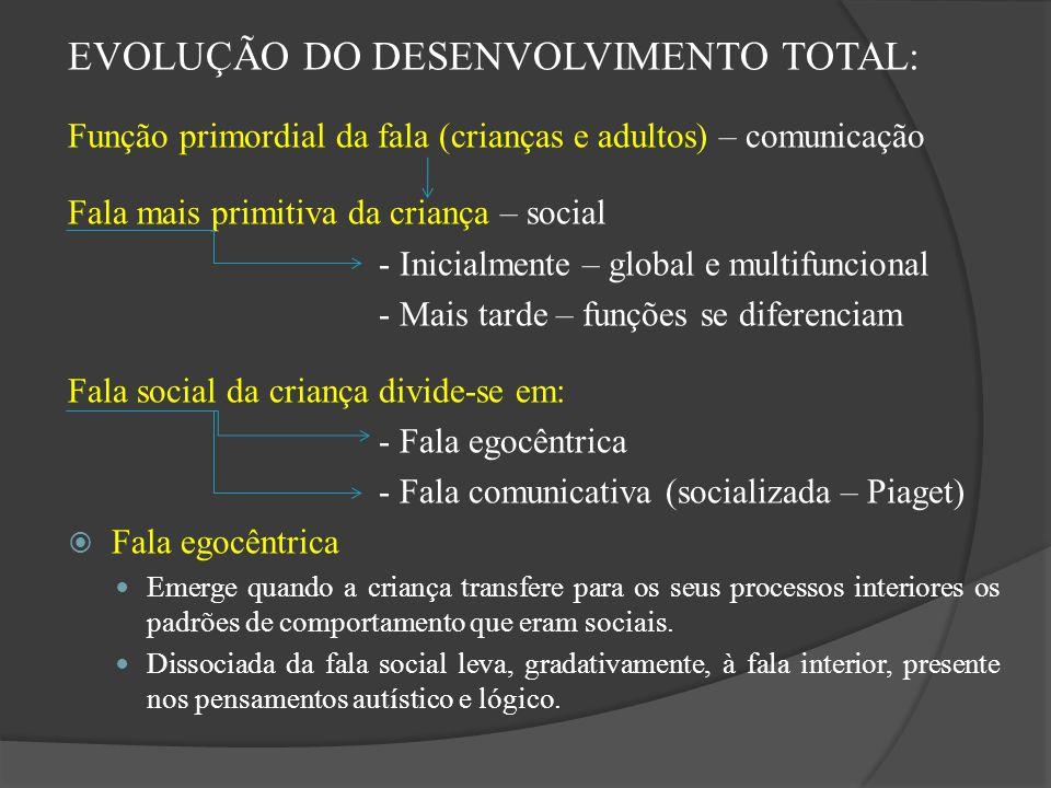 EVOLUÇÃO DO DESENVOLVIMENTO TOTAL: