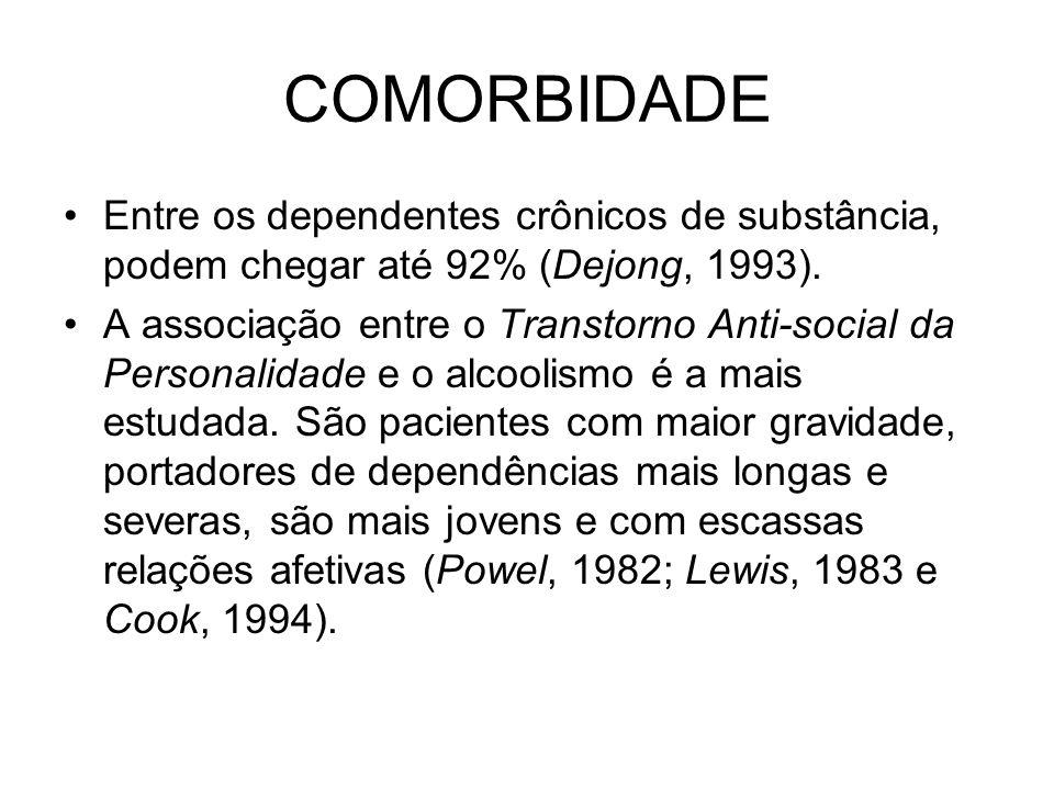 COMORBIDADE Entre os dependentes crônicos de substância, podem chegar até 92% (Dejong, 1993).