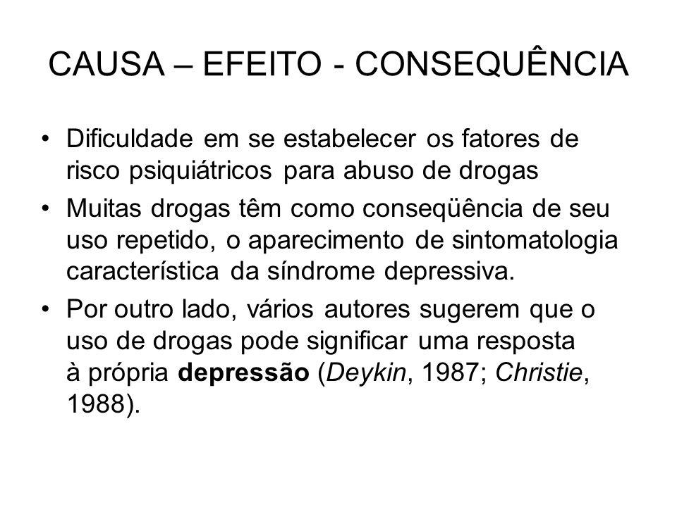 CAUSA – EFEITO - CONSEQUÊNCIA