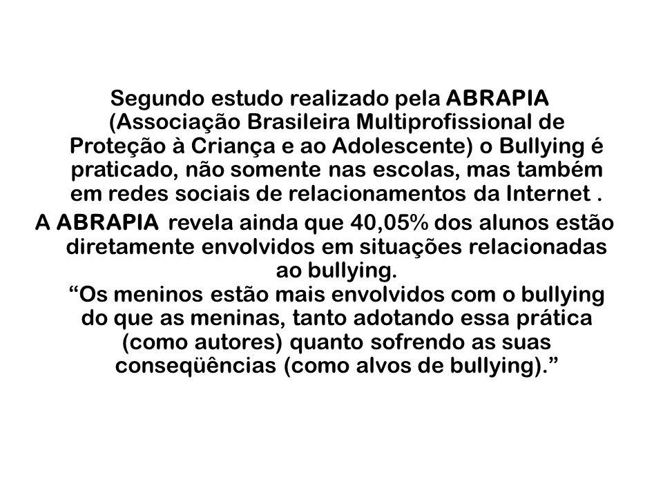 Segundo estudo realizado pela ABRAPIA (Associação Brasileira Multiprofissional de Proteção à Criança e ao Adolescente) o Bullying é praticado, não somente nas escolas, mas também em redes sociais de relacionamentos da Internet .