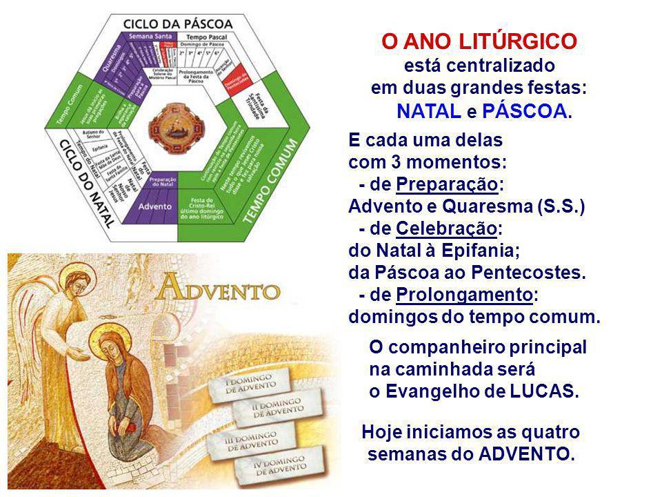 O ANO LITÚRGICO está centralizado em duas grandes festas:
