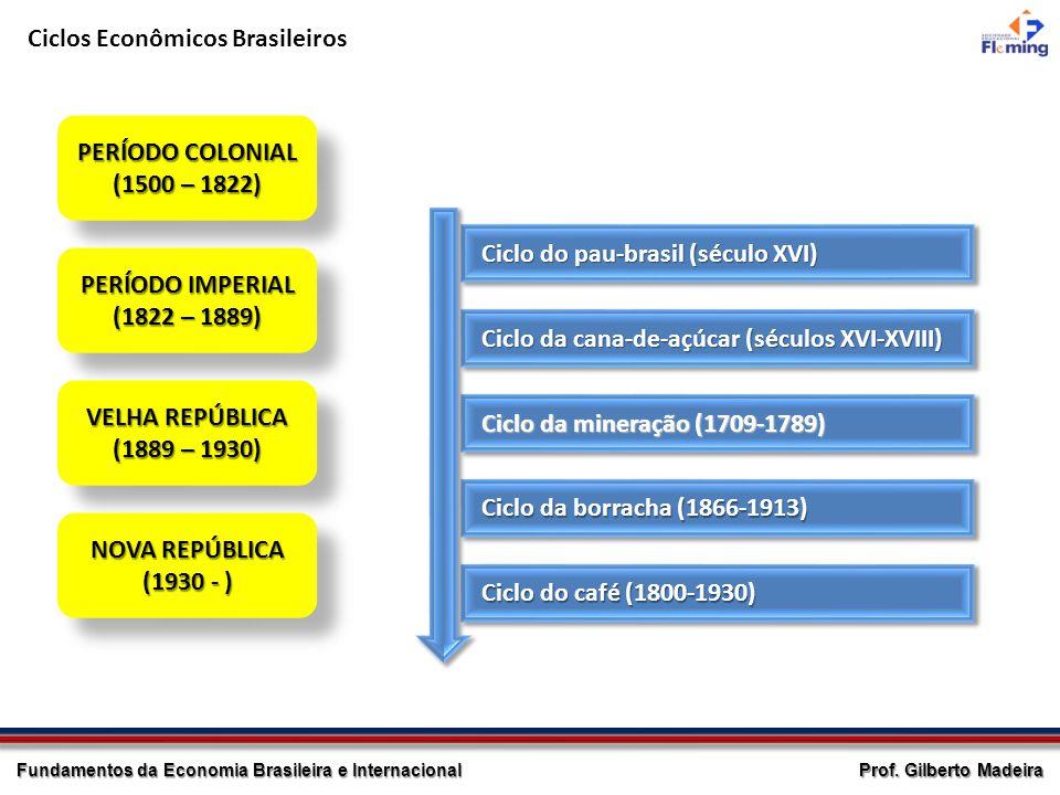 Ciclos Econômicos Brasileiros