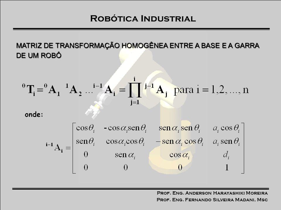 MATRIZ DE TRANSFORMAÇÃO HOMOGÊNEA ENTRE A BASE E A GARRA DE UM ROBÔ