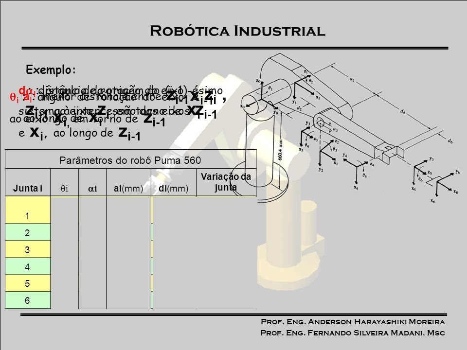 Parâmetros do robô Puma 560