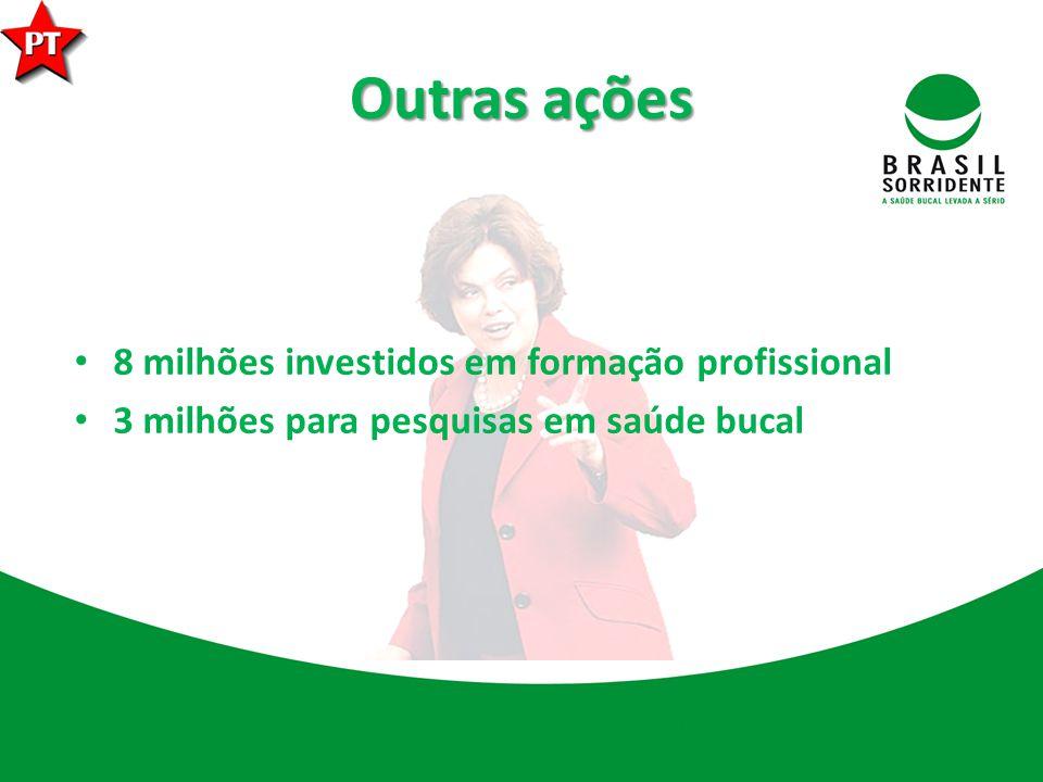 Outras ações 8 milhões investidos em formação profissional