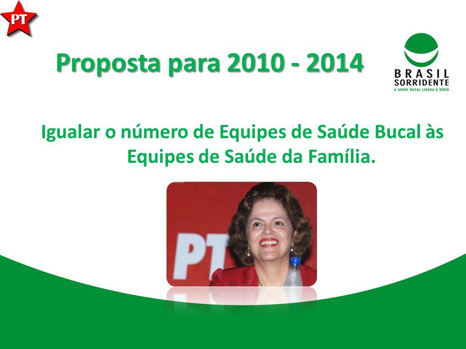 Proposta para 2010 - 2014 Igualar o número de Equipes de Saúde Bucal às Equipes de Saúde da Família.
