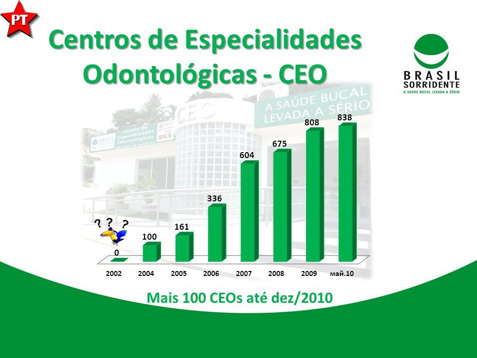 Centros de Especialidades Odontológicas - CEO