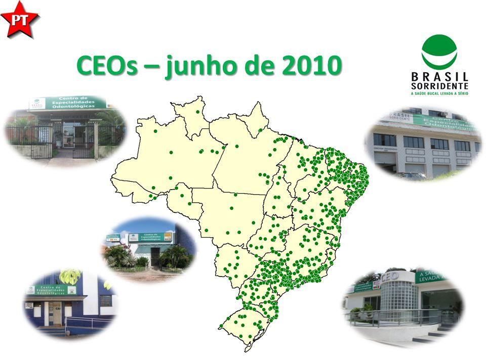 CEOs – junho de 2010