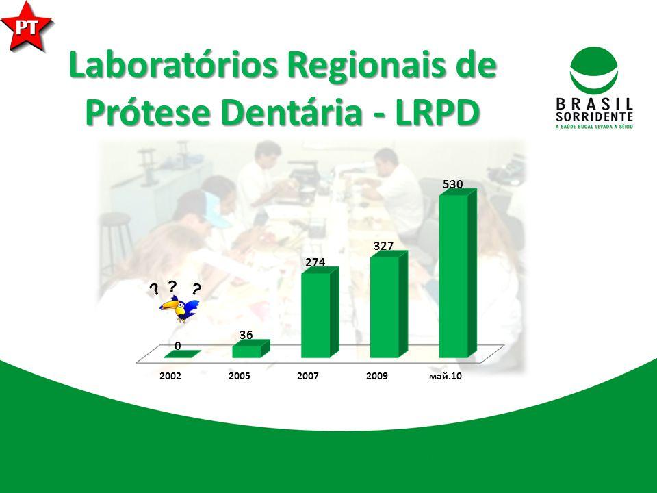 Laboratórios Regionais de Prótese Dentária - LRPD