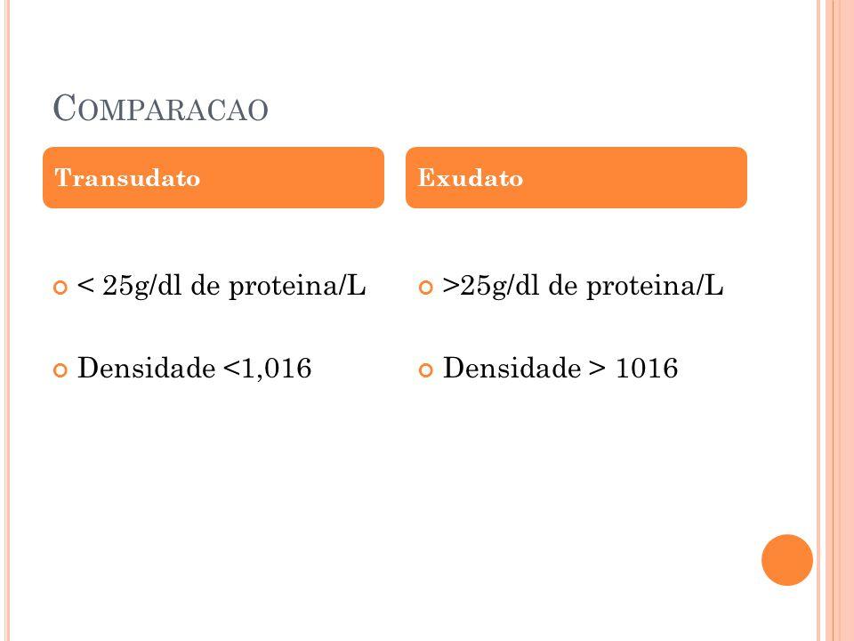 Comparacao < 25g/dl de proteina/L Densidade <1,016