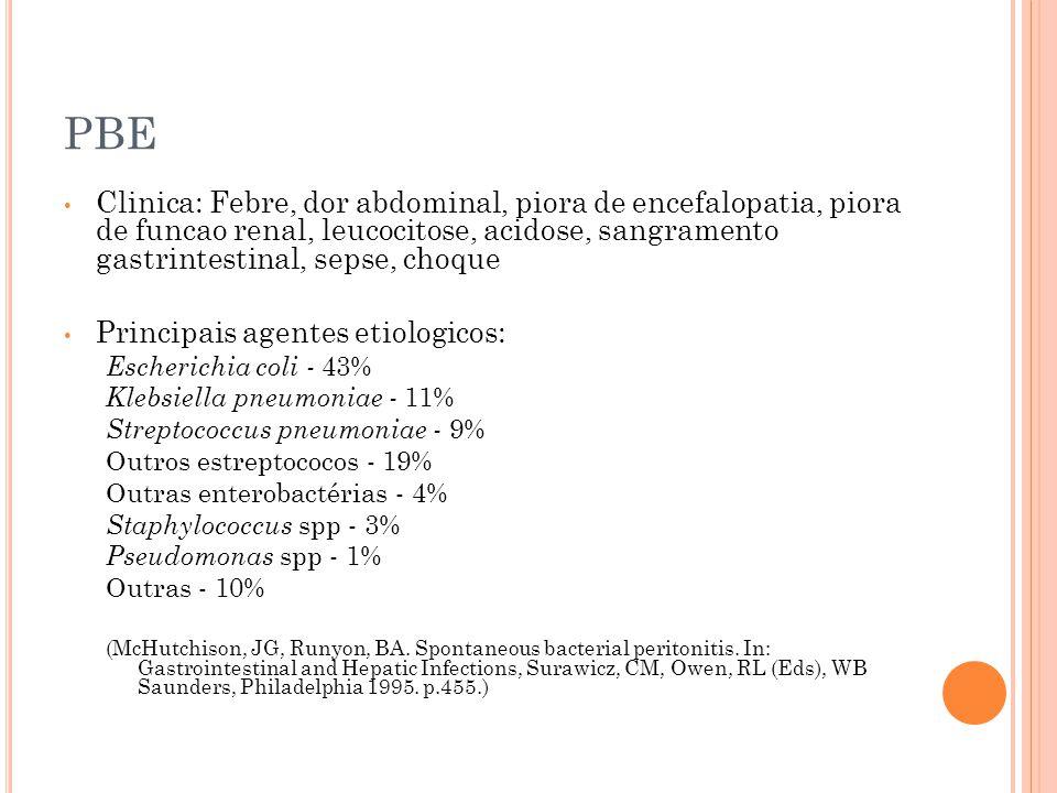 PBE Clinica: Febre, dor abdominal, piora de encefalopatia, piora de funcao renal, leucocitose, acidose, sangramento gastrintestinal, sepse, choque.