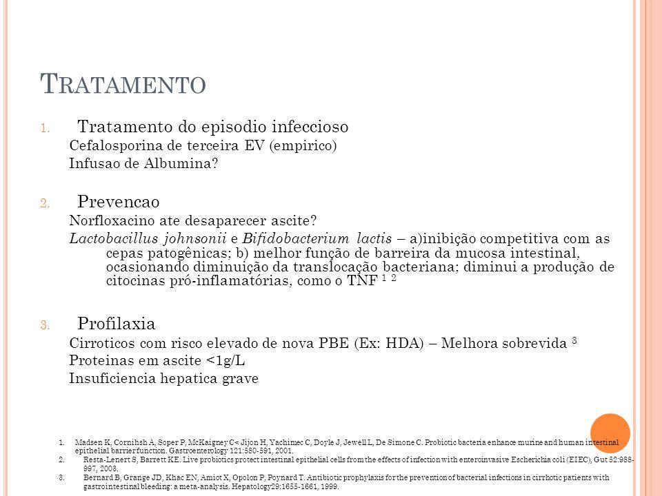 Tratamento Tratamento do episodio infeccioso Prevencao Profilaxia