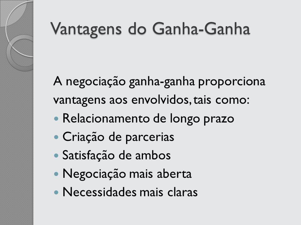 Vantagens do Ganha-Ganha