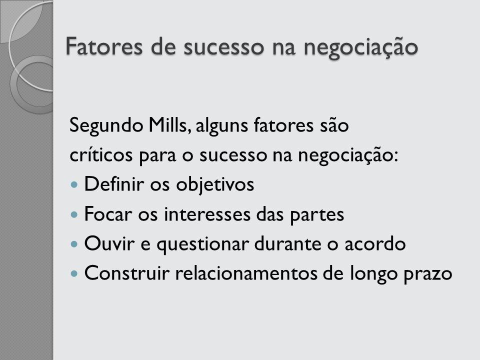 Fatores de sucesso na negociação