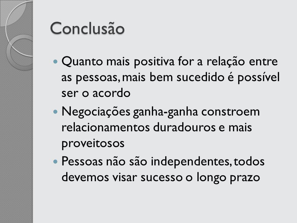 Conclusão Quanto mais positiva for a relação entre as pessoas, mais bem sucedido é possível ser o acordo.